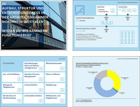 Architektenkammer NRW Ausschüsse
