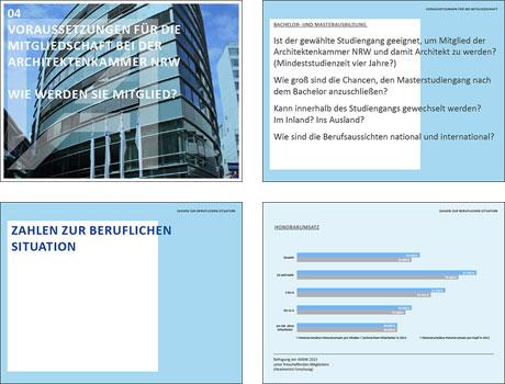 Architektenkammer NRW Vorraussetzungen